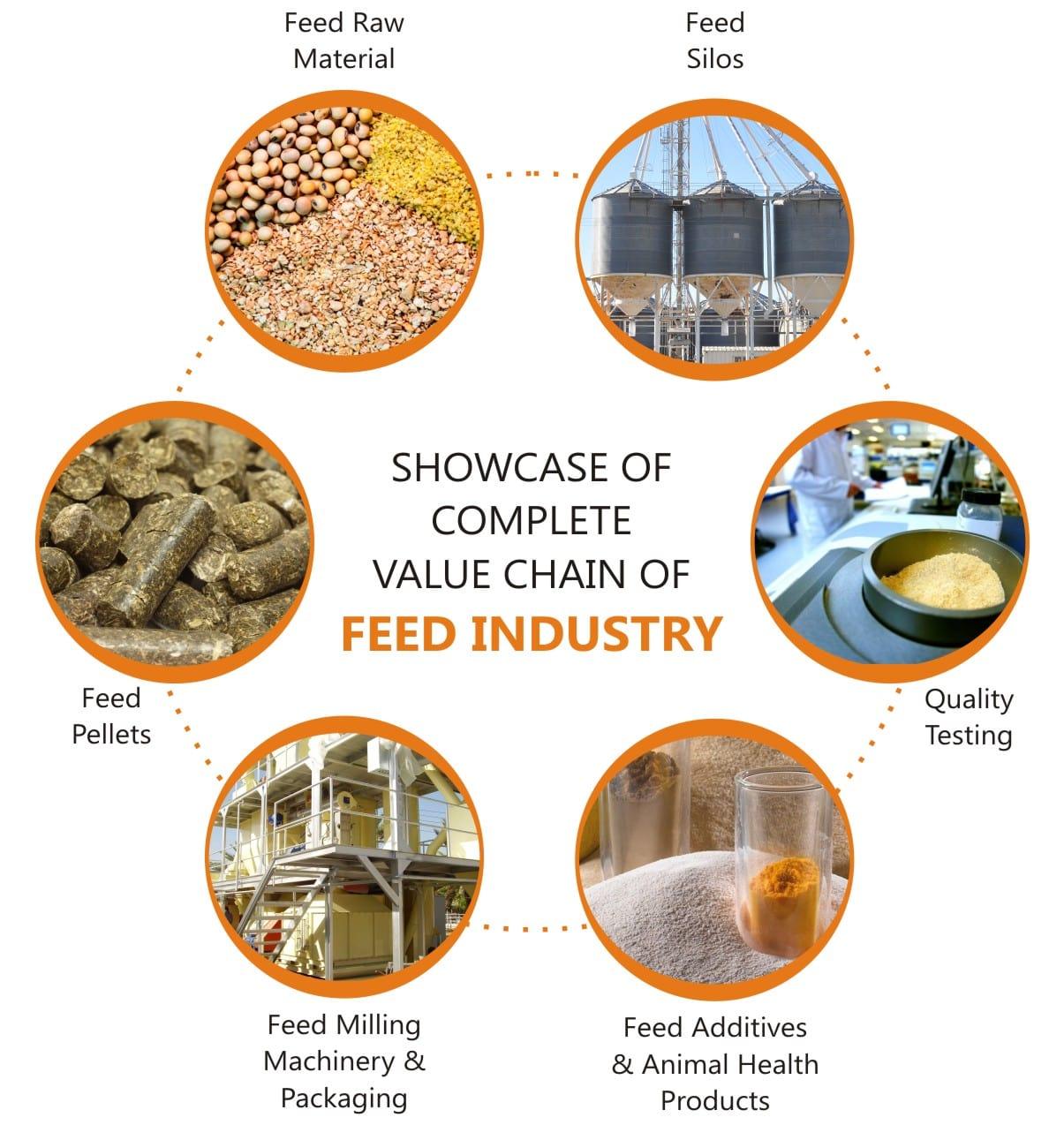 Feed Tech Expo